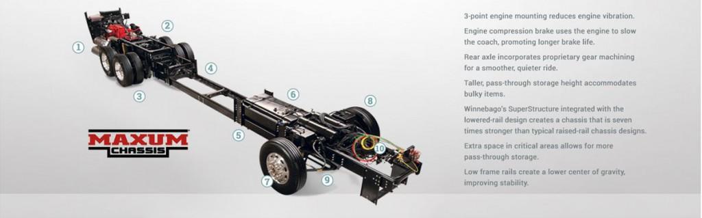 Winnebago maxum chassis
