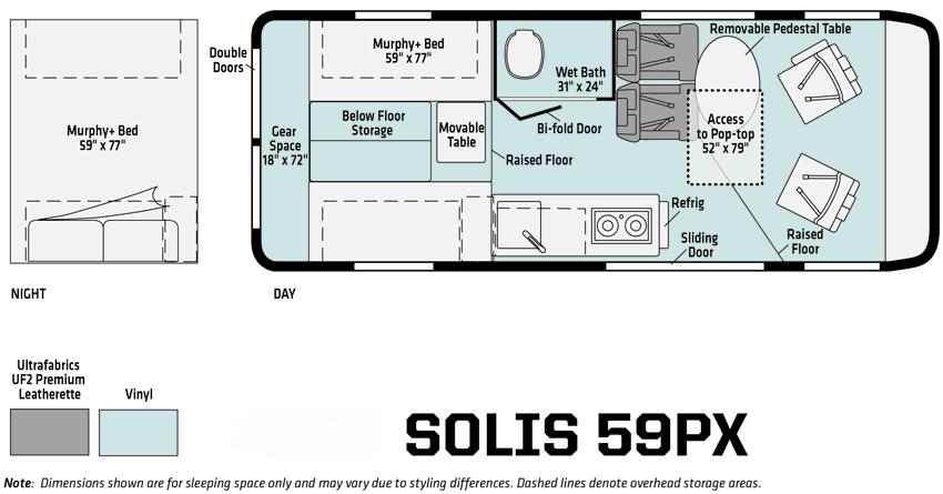 Winnebago Solis 59PX