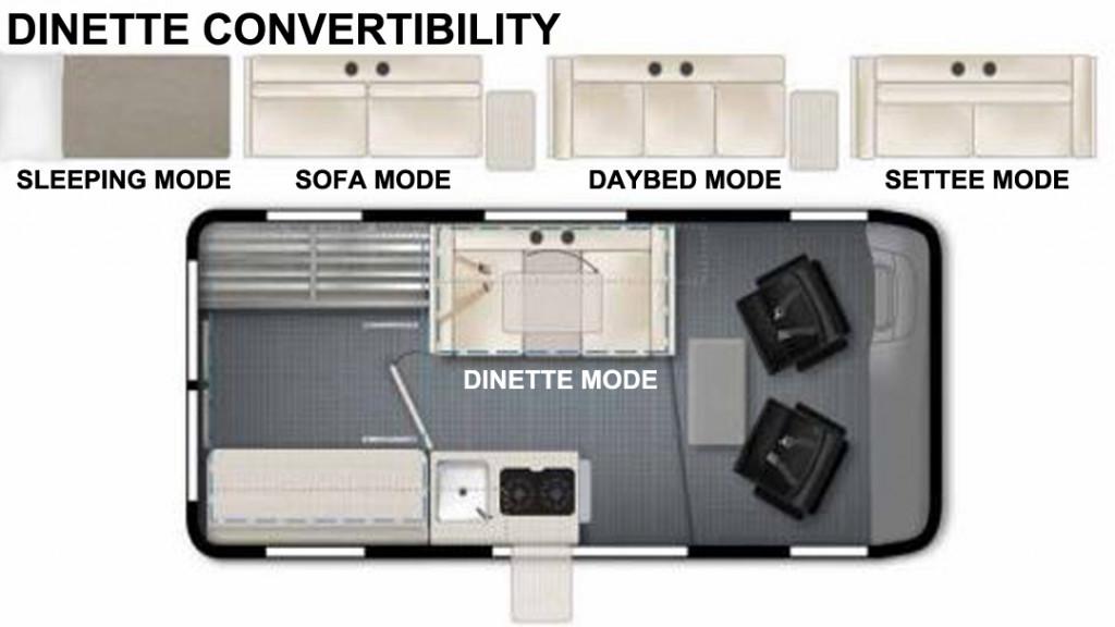 Winnebago Solis Pocket Dinette Convertibility